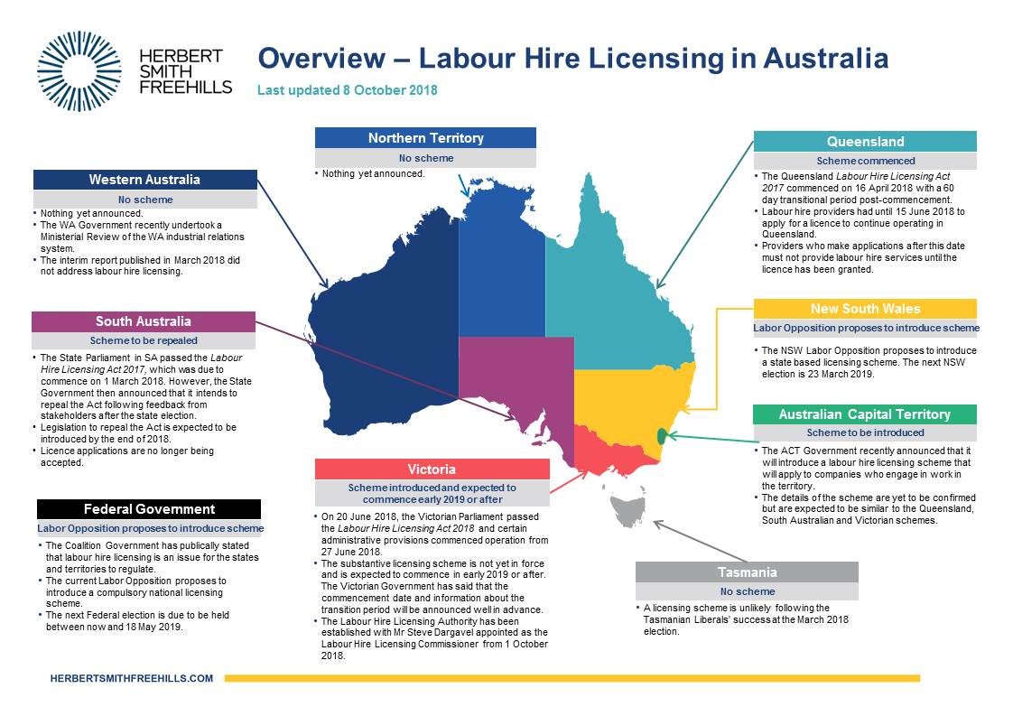 Australia Overview Of Labour Hire Licensing In Australia Lexology